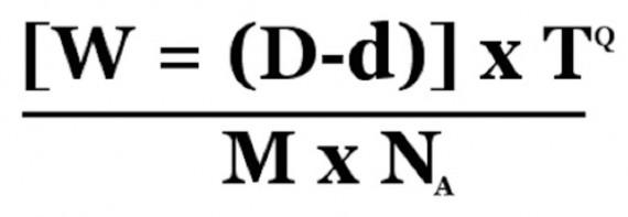 L'équation inadéquate